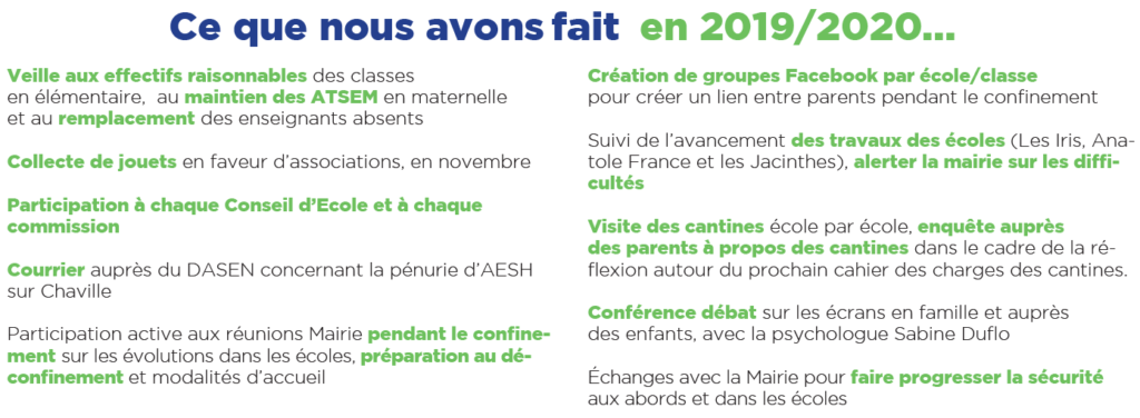 Nos actions 2019/2020