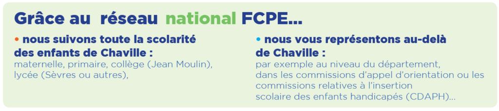 Réseau National FCPE